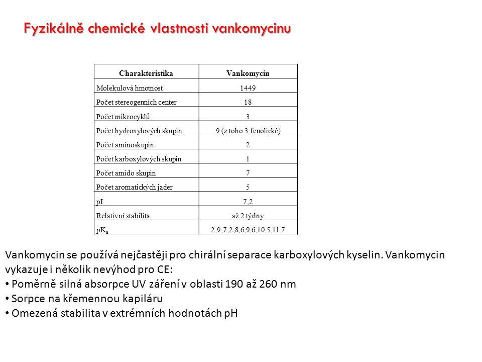 Fyzikálně chemické vlastnosti vankomycinu CharakteristikaVankomycin Molekulová hmotnost1449 Počet stereogenních center18 Počet mikrocyklů3 Počet hydroxylových skupin9 (z toho 3 fenolické) Počet aminoskupin2 Počet karboxylových skupin1 Počet amido skupin7 Počet aromatických jader5 pI7,2 Relativní stabilitaaž 2 týdny pK a 2,9;7,2;8,6;9,6;10,5;11,7 Vankomycin se používá nejčastěji pro chirální separace karboxylových kyselin.