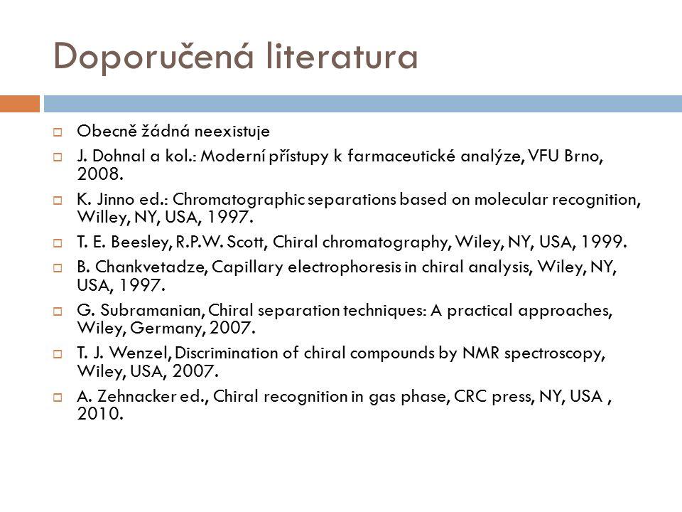 Typ cyklodextrinů: Separace enantiomerů terbutalinu a nicergolinu terbutalin nicergolin 100 mM fosfát sodný pH 2,5 s přídavky a)30 mM  -CD b)20 mM β-CD c)30 mM -CD + 15 kV