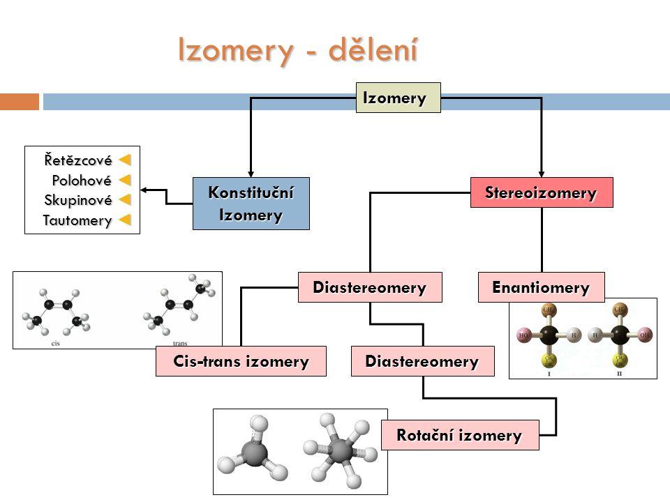 Izomery - dělení Izomery KonstitučníIzomery Řetězcové ◄ Polohové ◄ Skupinové ◄ Tautomery ◄ Stereoizomery EnantiomeryDiastereomery Cis-trans izomery Diastereomery Rotační izomery