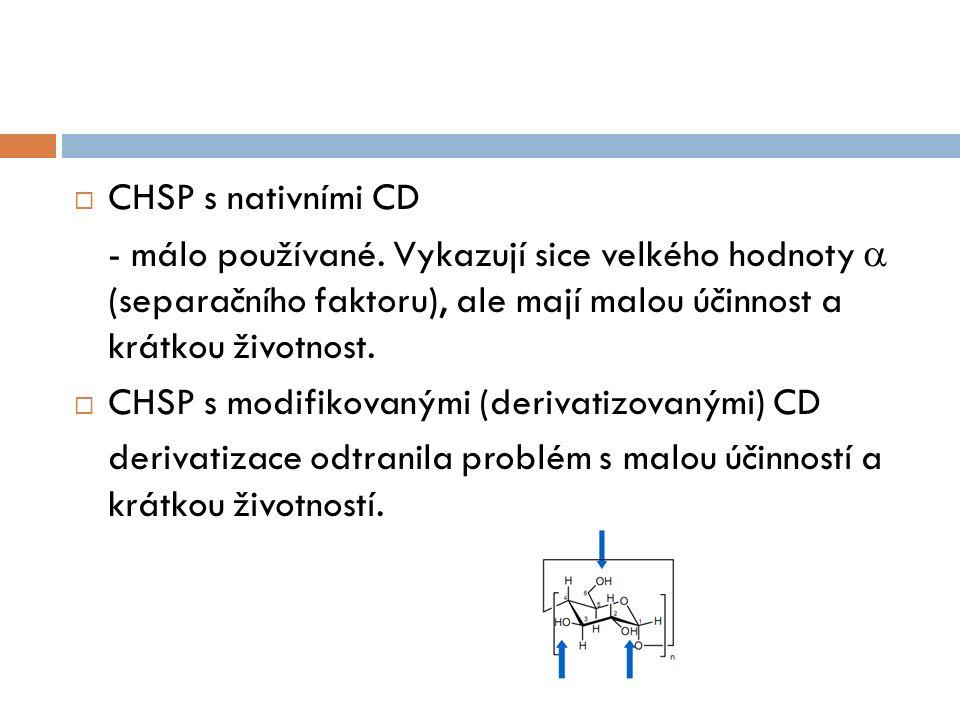  CHSP s nativními CD - málo používané.
