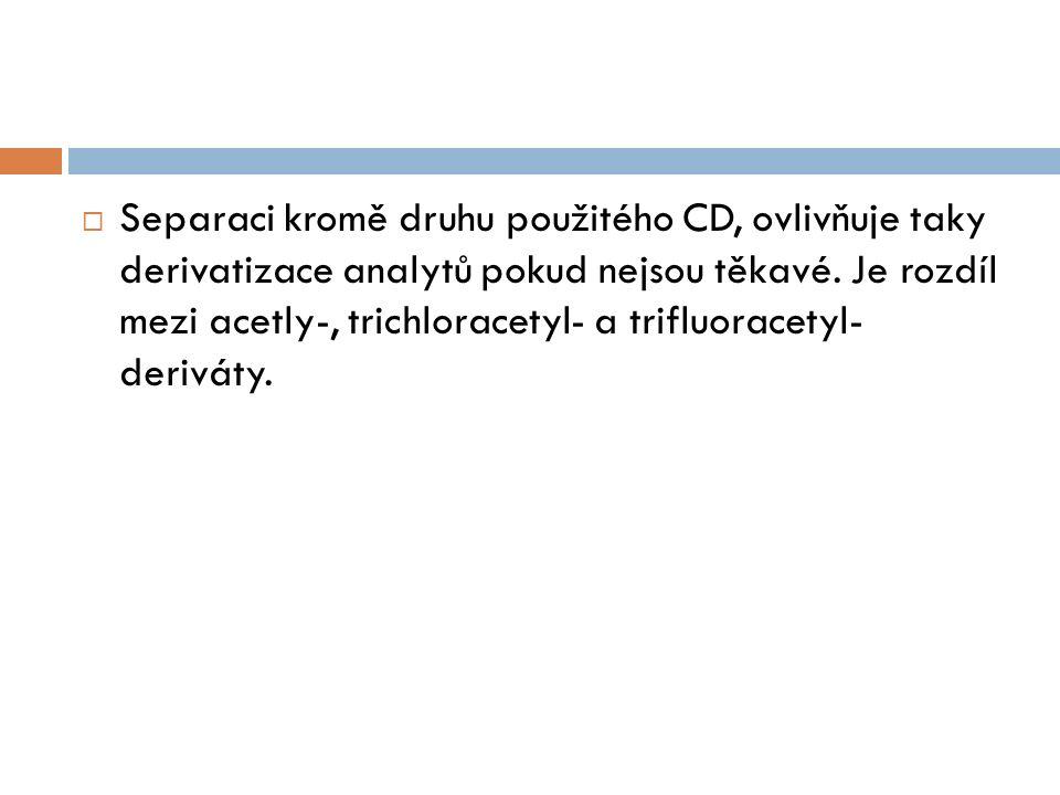  Separaci kromě druhu použitého CD, ovlivňuje taky derivatizace analytů pokud nejsou těkavé.