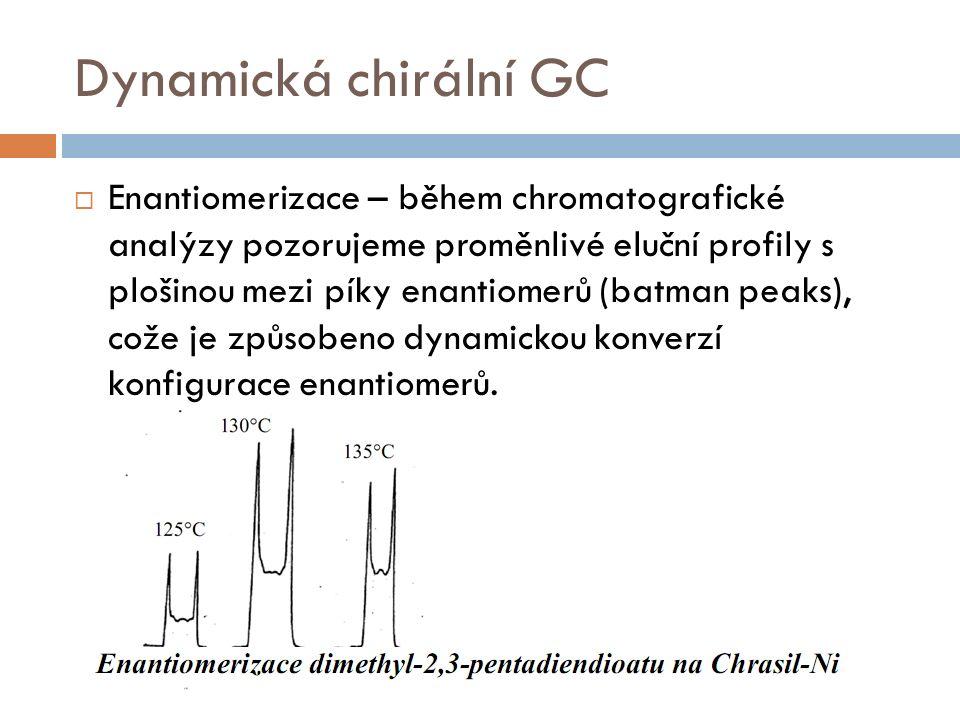 Dynamická chirální GC  Enantiomerizace – během chromatografické analýzy pozorujeme proměnlivé eluční profily s plošinou mezi píky enantiomerů (batman peaks), cože je způsobeno dynamickou konverzí konfigurace enantiomerů.