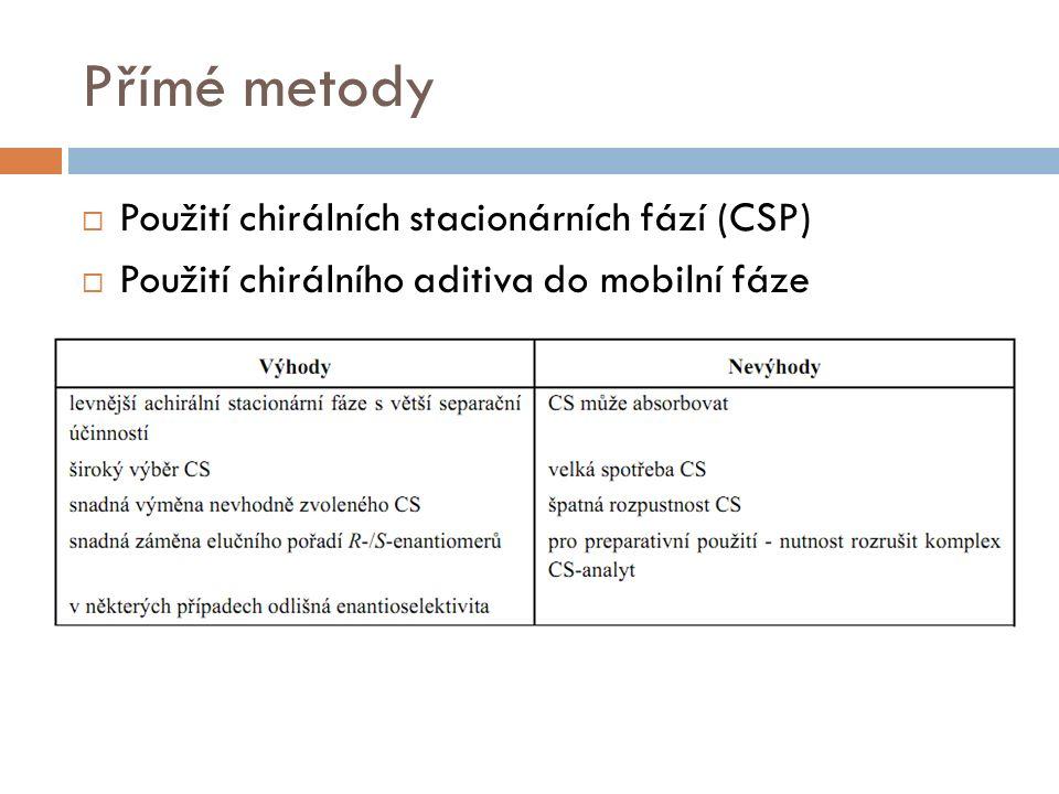 Přímé metody  Použití chirálních stacionárních fází (CSP)  Použití chirálního aditiva do mobilní fáze
