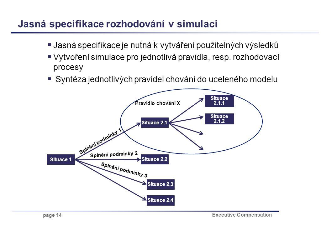 page 14 Executive Compensation Jasná specifikace rozhodování v simulaci  Jasná specifikace je nutná k vytváření použitelných výsledků  Vytvoření simulace pro jednotlivá pravidla, resp.