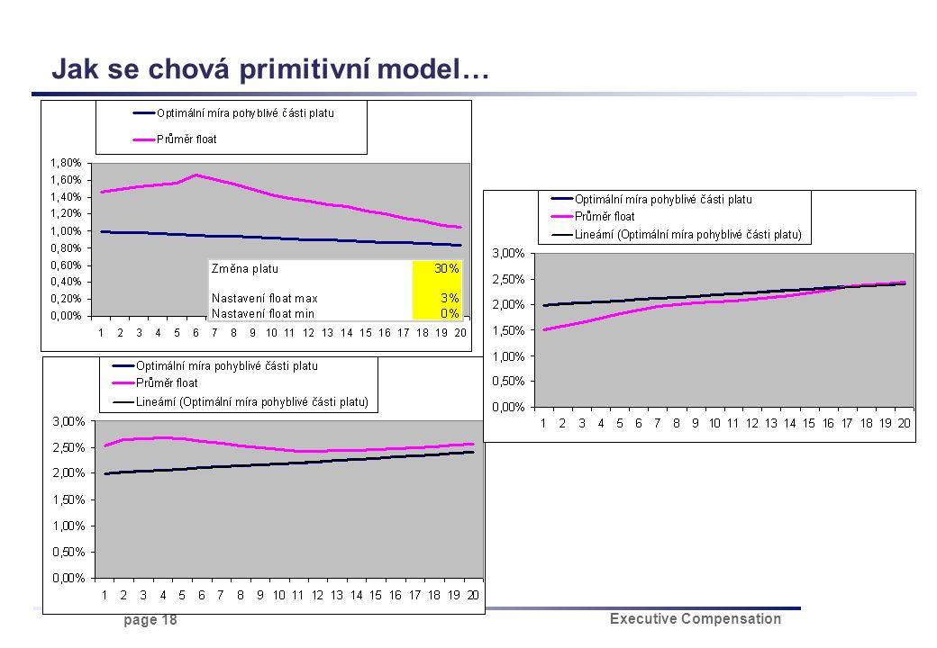 page 18 Executive Compensation Jak se chová primitivní model…
