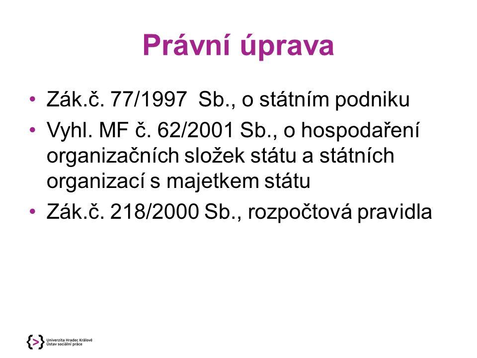 Právní úprava Zák.č. 77/1997 Sb., o státním podniku Vyhl.