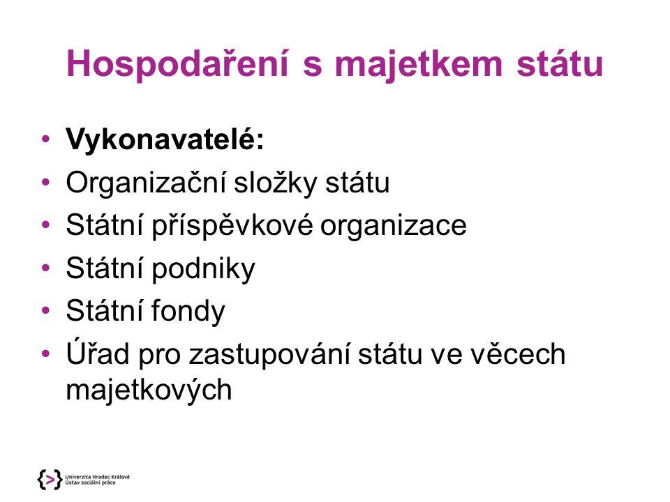Hospodaření s majetkem státu Vykonavatelé: Organizační složky státu Státní příspěvkové organizace Státní podniky Státní fondy Úřad pro zastupování státu ve věcech majetkových