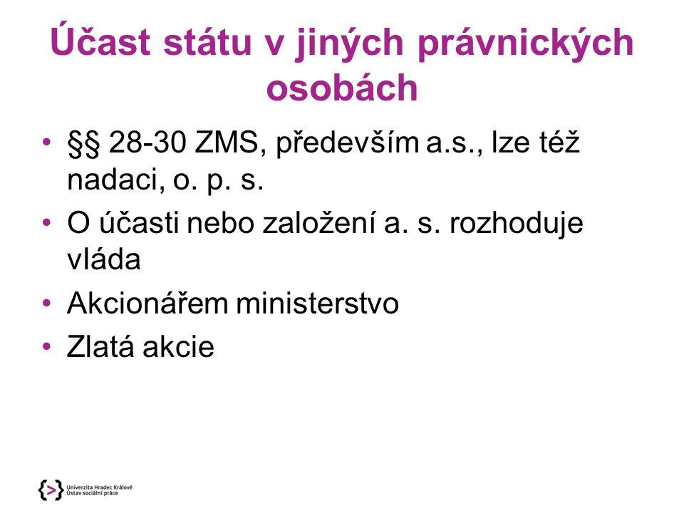 Účast státu v jiných právnických osobách §§ 28-30 ZMS, především a.s., lze též nadaci, o.