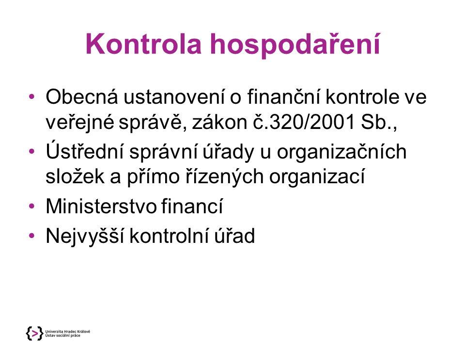 Kontrola hospodaření Obecná ustanovení o finanční kontrole ve veřejné správě, zákon č.320/2001 Sb., Ústřední správní úřady u organizačních složek a přímo řízených organizací Ministerstvo financí Nejvyšší kontrolní úřad