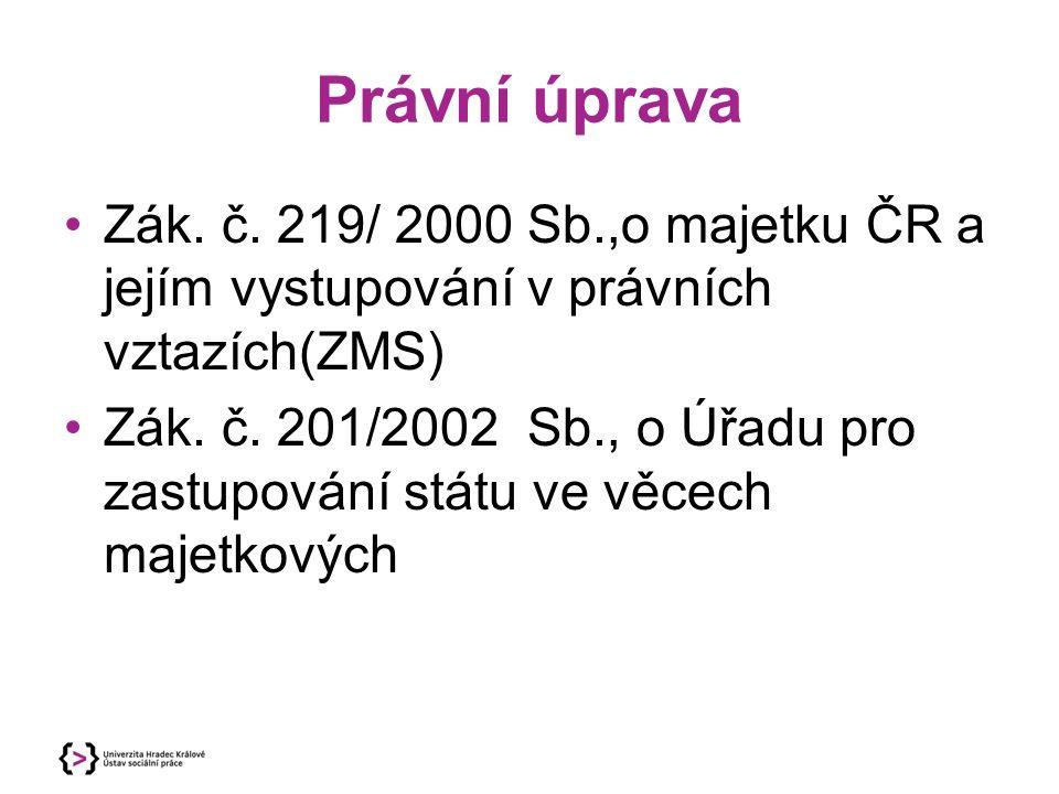 Právní úprava Zák. č. 219/ 2000 Sb.,o majetku ČR a jejím vystupování v právních vztazích(ZMS) Zák.