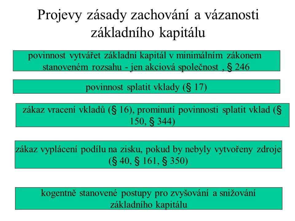 Projevy zásady zachování a vázanosti základního kapitálu povinnost vytvářet základní kapitál v minimálním zákonem stanoveném rozsahu - jen akciová společnost, § 246 zákaz vracení vkladů (§ 16), prominutí povinnosti splatit vklad (§ 150, § 344) povinnost splatit vklady (§ 17) zákaz vyplácení podílu na zisku, pokud by nebyly vytvořeny zdroje (§ 40, § 161, § 350) kogentně stanovené postupy pro zvyšování a snižování základního kapitálu