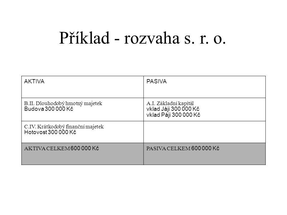 Příklad - rozvaha s. r. o. AKTIVAPASIVA B.II. Dlouhodobý hmotný majetek Budova 300 000 Kč A.I.