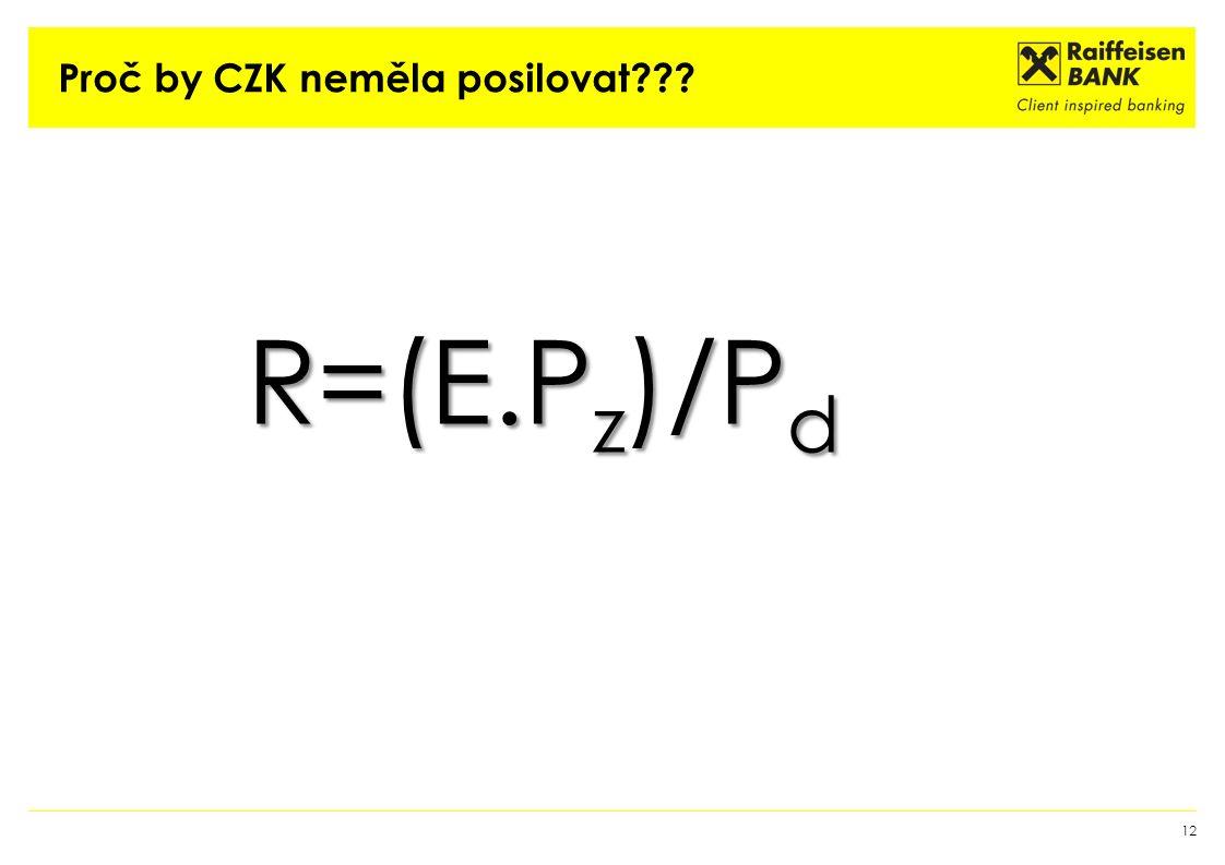 Proč by CZK neměla posilovat 12 R=(E.P z )/P d