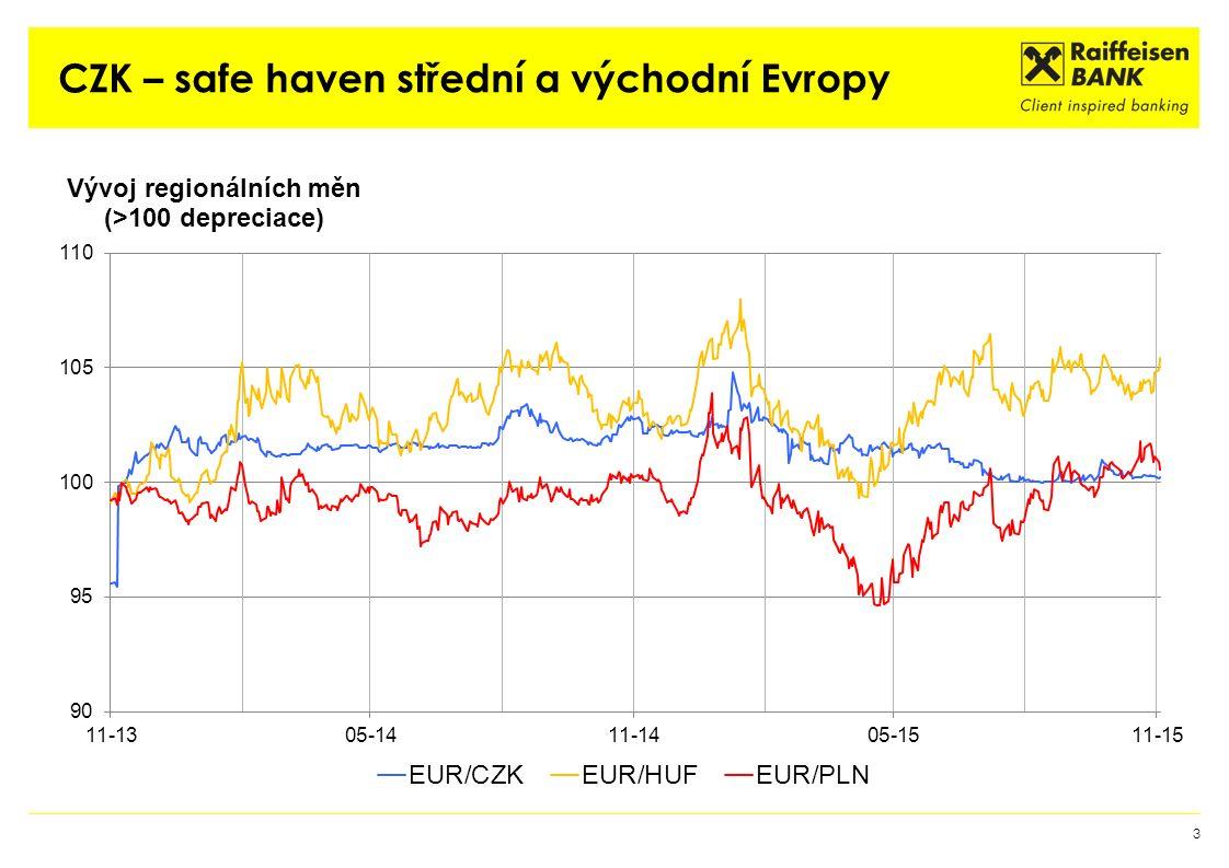 Silná ekonomika – proč ne měna? 4