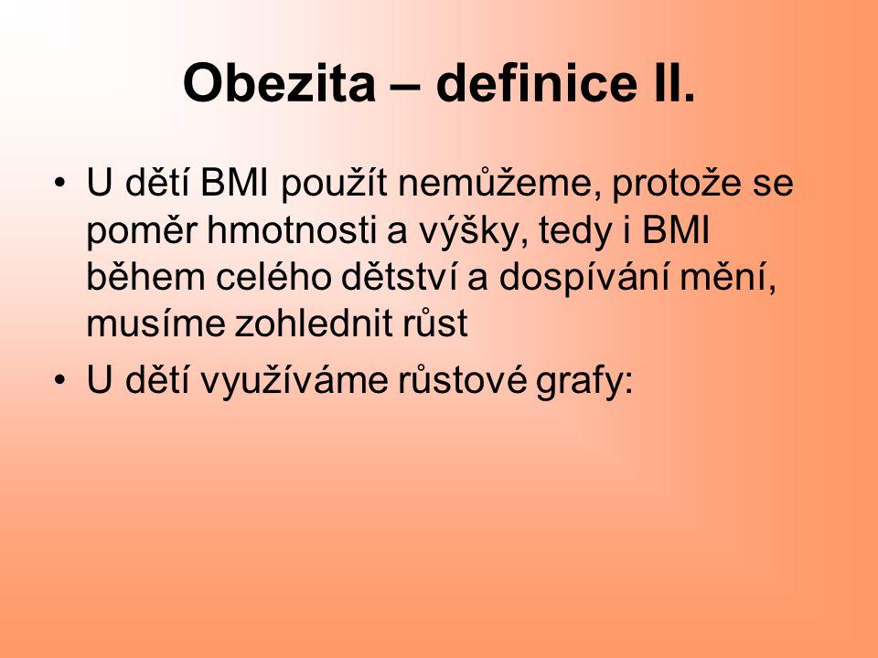 Obezita – definice II.