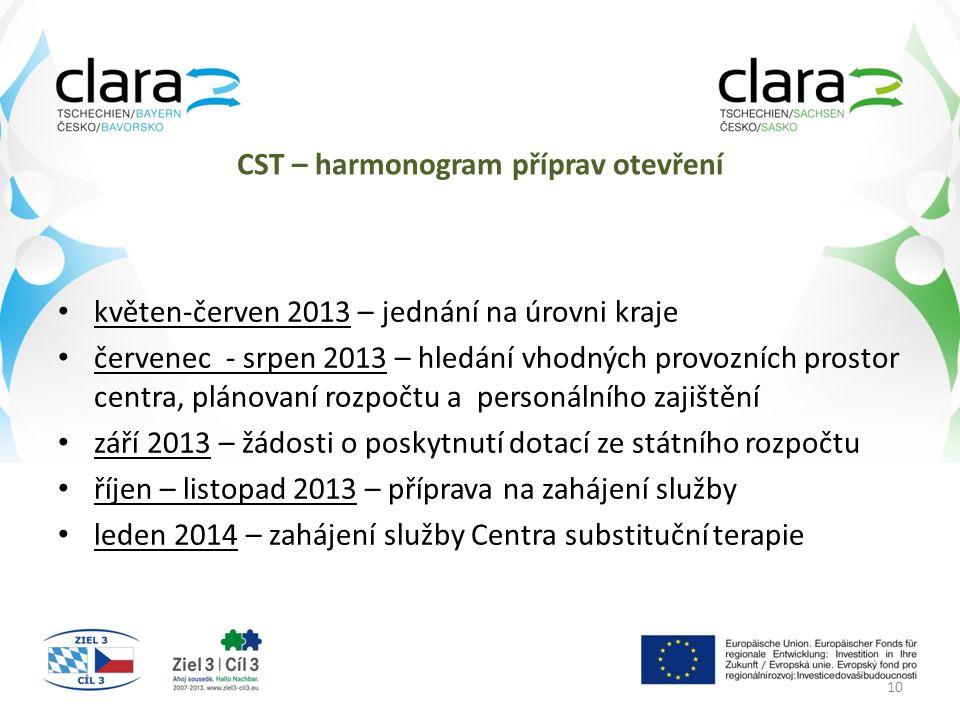 CST – harmonogram příprav otevření květen-červen 2013 – jednání na úrovni kraje červenec - srpen 2013 – hledání vhodných provozních prostor centra, pl