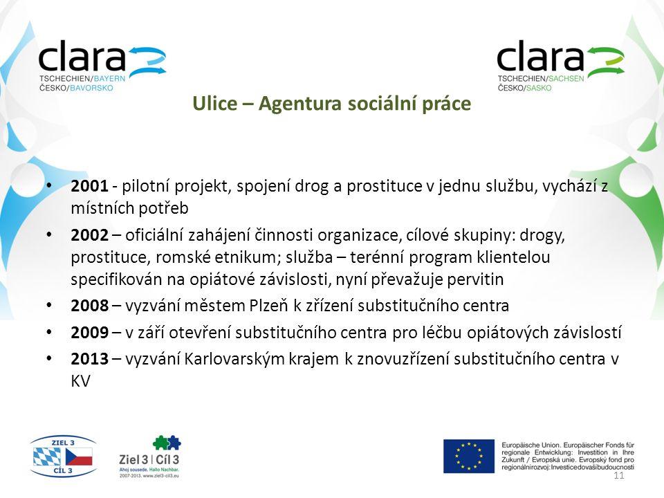 Ulice – Agentura sociální práce 2001 - pilotní projekt, spojení drog a prostituce v jednu službu, vychází z místních potřeb 2002 – oficiální zahájení