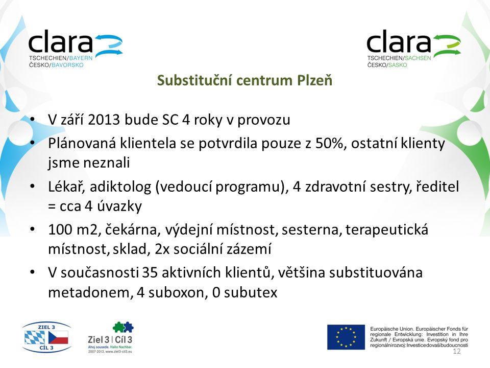 Substituční centrum Plzeň V září 2013 bude SC 4 roky v provozu Plánovaná klientela se potvrdila pouze z 50%, ostatní klienty jsme neznali Lékař, adiktolog (vedoucí programu), 4 zdravotní sestry, ředitel = cca 4 úvazky 100 m2, čekárna, výdejní místnost, sesterna, terapeutická místnost, sklad, 2x sociální zázemí V současnosti 35 aktivních klientů, většina substituována metadonem, 4 suboxon, 0 subutex 12