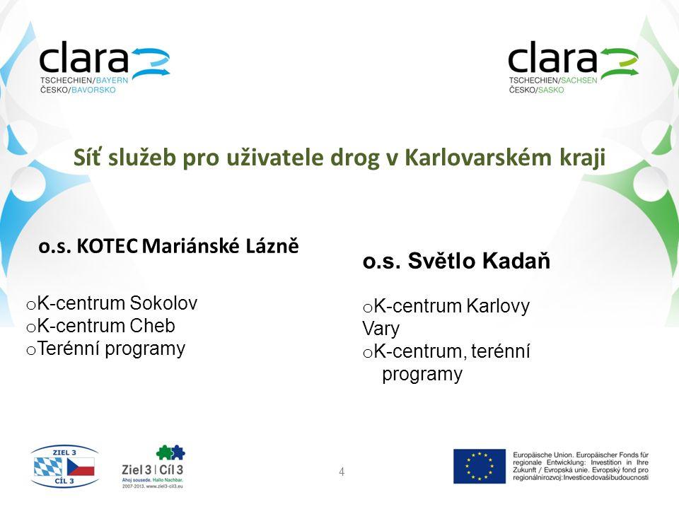 Síť služeb pro uživatele drog v Karlovarském kraji 4 o.s. Světlo Kadaň o K-centrum Karlovy Vary o K-centrum, terénní programy o.s. KOTEC Mariánské Láz