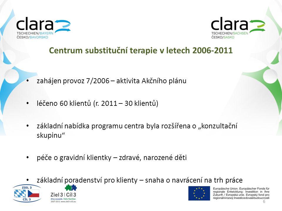 Centrum substituční terapie v letech 2006-2011 zahájen provoz 7/2006 – aktivita Akčního plánu léčeno 60 klientů (r. 2011 – 30 klientů) základní nabídk