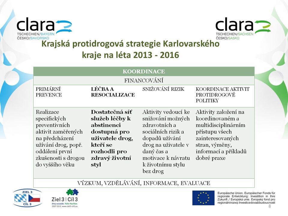 Akční plán – oblast Léčba a resocializace podpora stávajícím programům LaR v kraji iniciování znovuotevření Centra substituční terapie podpora vzdělávání odborných pracovníků zabývající se léčbou drogových závislostí a resocializací 9
