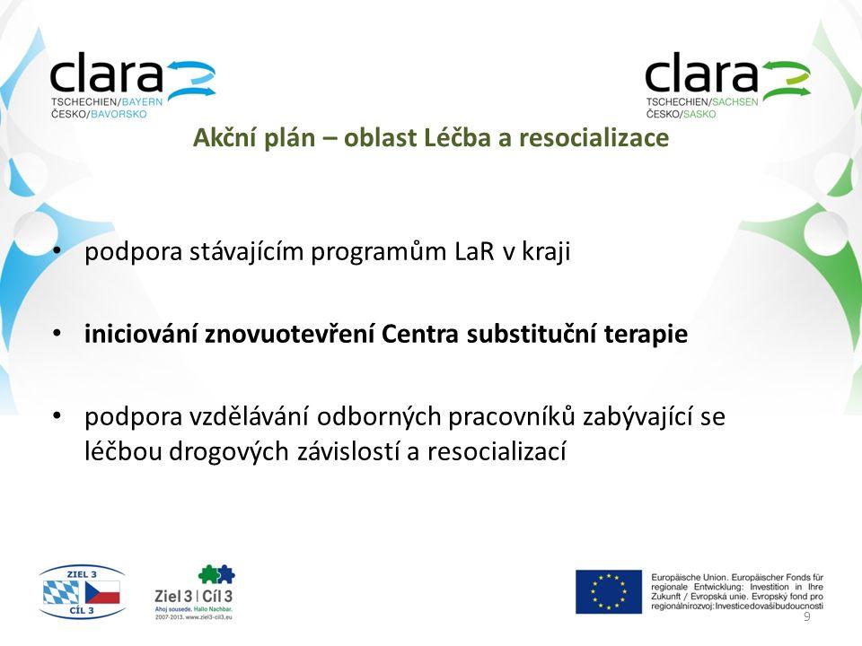 Akční plán – oblast Léčba a resocializace podpora stávajícím programům LaR v kraji iniciování znovuotevření Centra substituční terapie podpora vzděláv