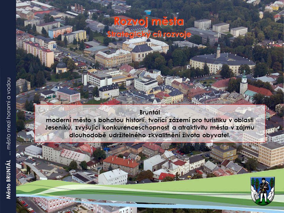 Rozvoj města Rozvoj města Strategický cíl rozvoje Strategický cíl rozvoje Bruntál moderní město s bohatou historií, tvořící zázemí pro turistiku v oblasti Jeseníků, zvyšující konkurenceschopnost a atraktivitu města v zájmu dlouhodobě udržitelného zkvalitnění života obyvatel.
