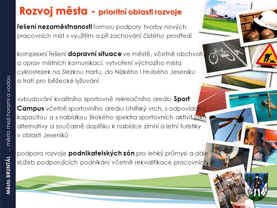 Rozvoj města - prioritní oblasti rozvoje řešení nezaměstnanosti formou podpory tvorby nových pracovních míst s využitím a při zachování čistého prostř