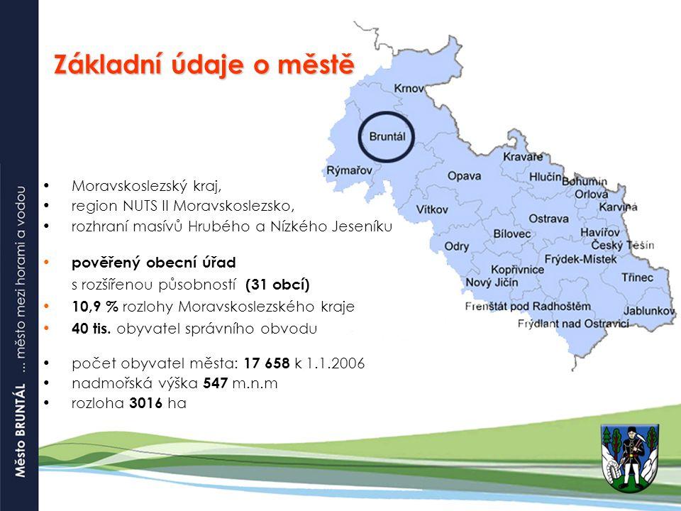 Základní údaje o městě Moravskoslezský kraj, region NUTS II Moravskoslezsko, rozhraní masívů Hrubého a Nízkého Jeseníku pověřený obecní úřad s rozšířenou působností (31 obcí) 10,9 % rozlohy Moravskoslezského kraje 40 tis.