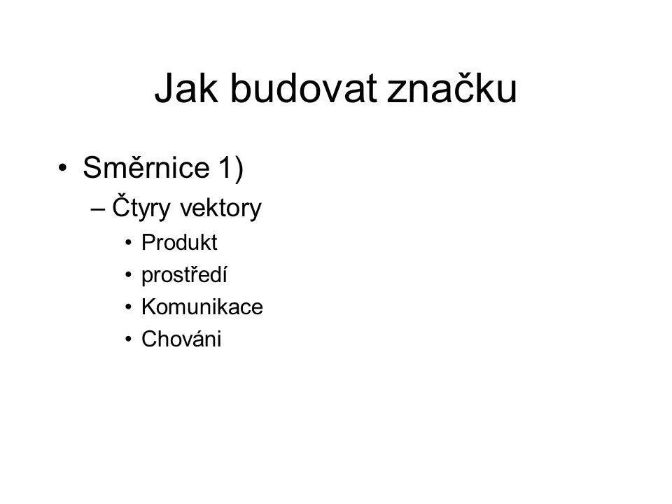 Jak budovat značku Směrnice 1) –Čtyry vektory Produkt prostředí Komunikace Chováni