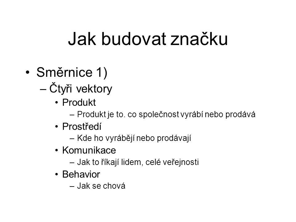 Jak budovat značku Směrnice 1) –Čtyři vektory Produkt –Produkt je to.