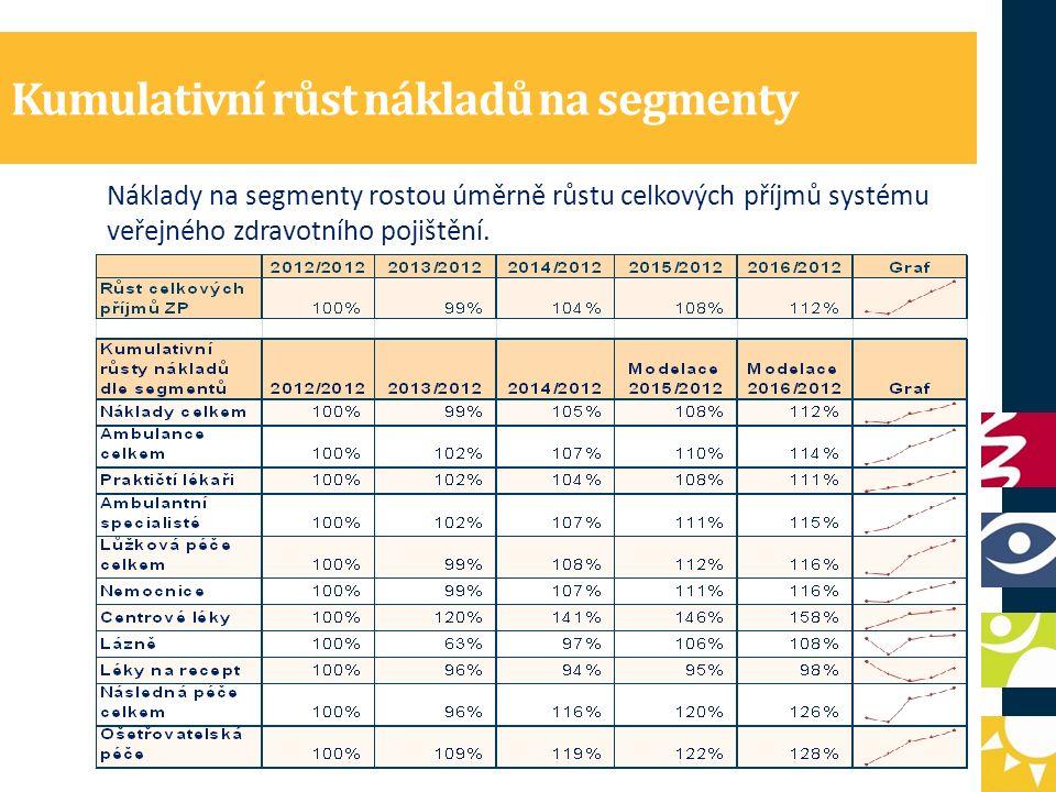 Dohodovací řízení - dohoda Úhradová vyhláška pro rok 2016 zohledňuje závěry dohodovacích řízení.