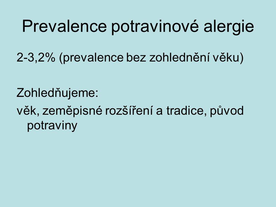Prevalence potravinové alergie 2-3,2% (prevalence bez zohlednění věku) Zohledňujeme: věk, zeměpisné rozšíření a tradice, původ potraviny