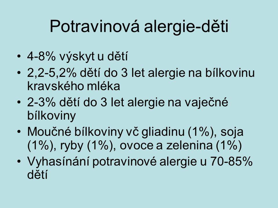 Potravinová alergie-děti 4-8% výskyt u dětí 2,2-5,2% dětí do 3 let alergie na bílkovinu kravského mléka 2-3% dětí do 3 let alergie na vaječné bílkoviny Moučné bílkoviny vč gliadinu (1%), soja (1%), ryby (1%), ovoce a zelenina (1%) Vyhasínání potravinové alergie u 70-85% dětí