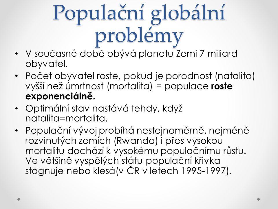 Populační globální problémy V současné době obývá planetu Zemi 7 miliard obyvatel.