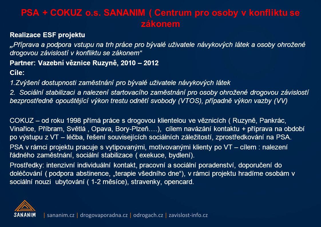 """PSA + COKUZ o.s. SANANIM ( Centrum pro osoby v konfliktu se zákonem Realizace ESF projektu """"Příprava a podpora vstupu na trh práce pro bývalé uživatel"""