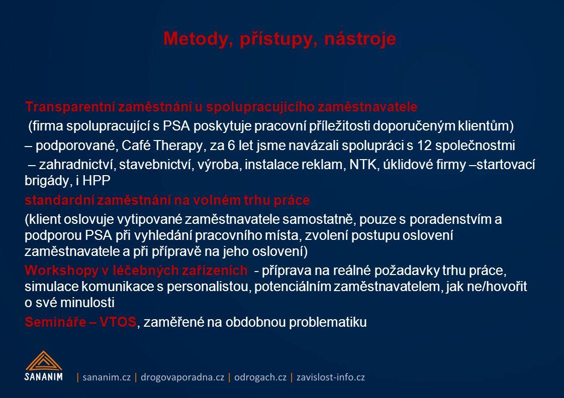 Metody, přístupy, nástroje Transparentní zaměstnání u spolupracujícího zaměstnavatele (firma spolupracující s PSA poskytuje pracovní příležitosti dopo