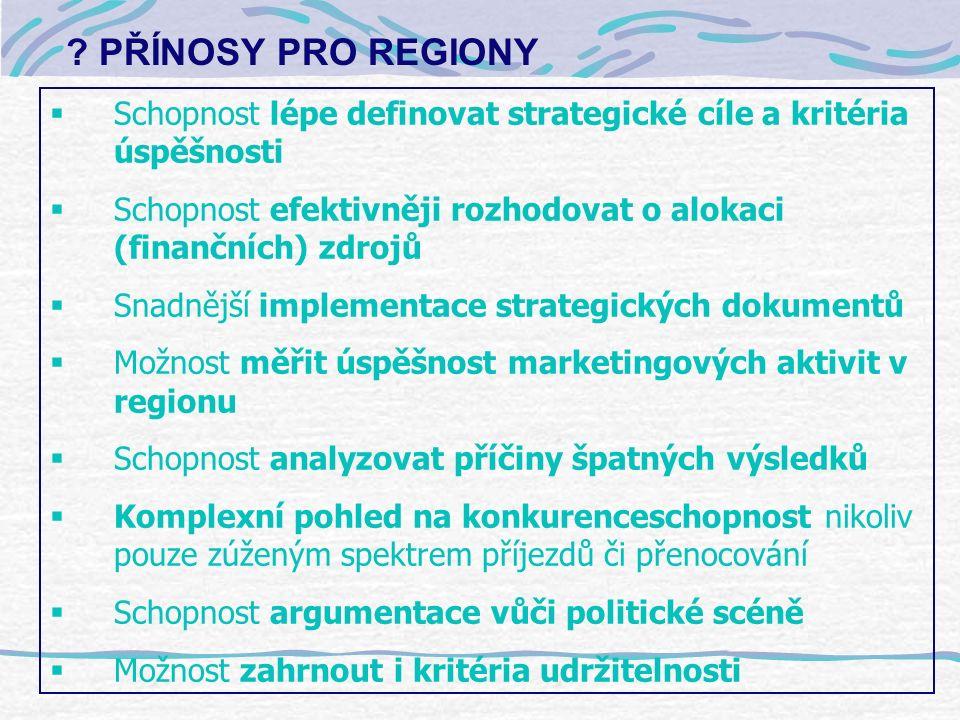PŘÍNOSY PRO REGIONY  Schopnost lépe definovat strategické cíle a kritéria úspěšnosti  Schopnost efektivněji rozhodovat o alokaci (finančních) zdrojů  Snadnější implementace strategických dokumentů  Možnost měřit úspěšnost marketingových aktivit v regionu  Schopnost analyzovat příčiny špatných výsledků  Komplexní pohled na konkurenceschopnost nikoliv pouze zúženým spektrem příjezdů či přenocování  Schopnost argumentace vůči politické scéně  Možnost zahrnout i kritéria udržitelnosti