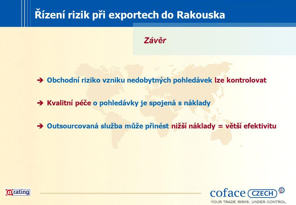 YOUR TRADE RISKS, UNDER CONTROL.  Obchodní riziko vzniku nedobytných pohledávek lze kontrolovat  Kvalitní péče o pohledávky je spojená s náklady  O