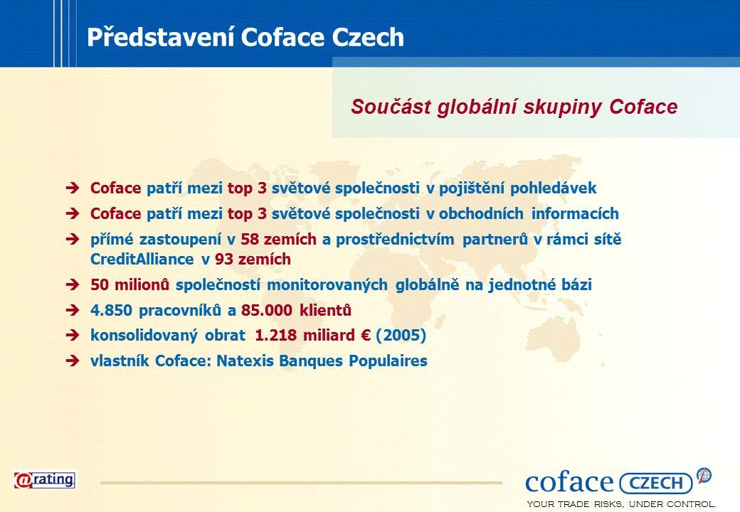 YOUR TRADE RISKS, UNDER CONTROL. Představení Coface Czech  Coface patří mezi top 3 světové společnosti v pojištění pohledávek  Coface patří mezi top