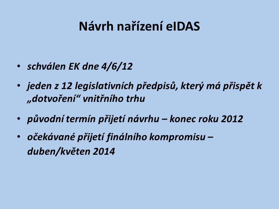 """Návrh nařízení eIDAS schválen EK dne 4/6/12 jeden z 12 legislativních předpisů, který má přispět k """"dotvoření vnitřního trhu původní termín přijetí návrhu – konec roku 2012 očekávané přijetí finálního kompromisu – duben/květen 2014"""