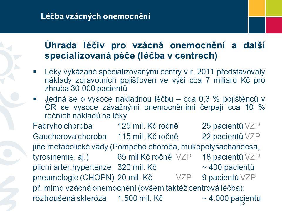 15 Léčba vzácných onemocnění Úhrada léčiv pro vzácná onemocnění a další specializovaná péče (léčba v centrech)  Léky vykázané specializovanými centry v r.