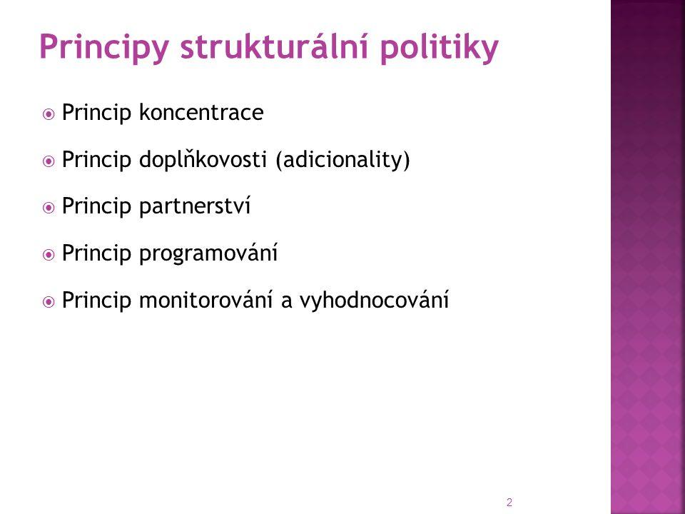  Princip koncentrace  Princip doplňkovosti (adicionality)  Princip partnerství  Princip programování  Princip monitorování a vyhodnocování 2 Principy strukturální politiky