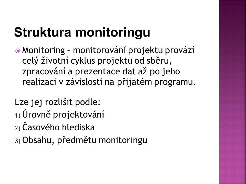  Monitoring – monitorování projektu provází celý životní cyklus projektu od sběru, zpracování a prezentace dat až po jeho realizaci v závislosti na přijatém programu.