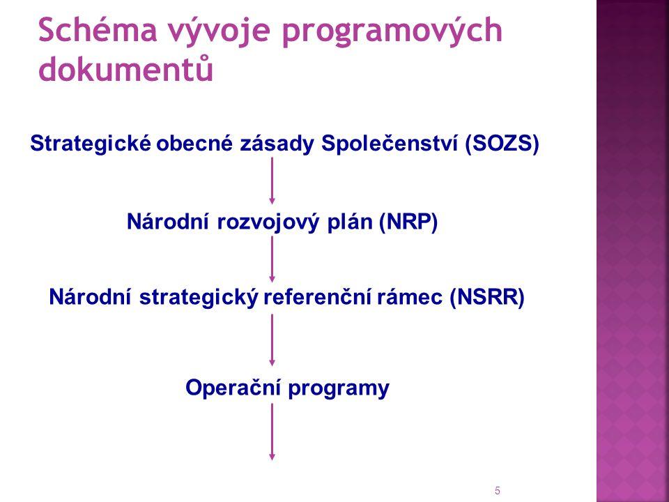 Strategické obecné zásady Společenství (SOZS) 5 Národní strategický referenční rámec (NSRR) Operační programy Národní rozvojový plán (NRP) Schéma vývoje programových dokumentů