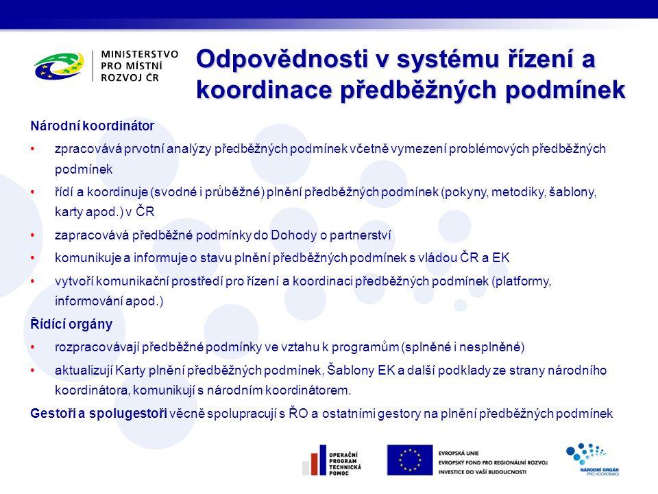 Národní koordinátor zpracovává prvotní analýzy předběžných podmínek včetně vymezení problémových předběžných podmínek řídí a koordinuje (svodné i průběžné) plnění předběžných podmínek (pokyny, metodiky, šablony, karty apod.) v ČR zapracovává předběžné podmínky do Dohody o partnerství komunikuje a informuje o stavu plnění předběžných podmínek s vládou ČR a EK vytvoří komunikační prostředí pro řízení a koordinaci předběžných podmínek (platformy, informování apod.) Řídící orgány rozpracovávají předběžné podmínky ve vztahu k programům (splněné i nesplněné) aktualizují Karty plnění předběžných podmínek, Šablony EK a další podklady ze strany národního koordinátora, komunikují s národním koordinátorem.