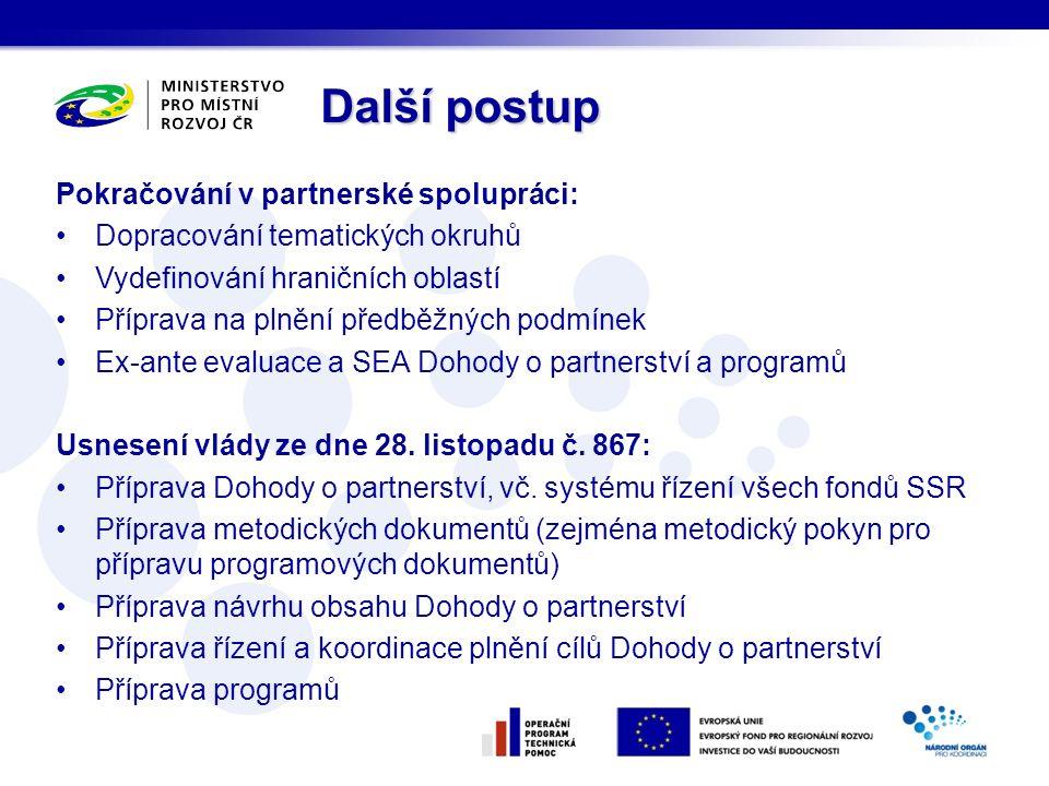Další postup Pokračování v partnerské spolupráci: Dopracování tematických okruhů Vydefinování hraničních oblastí Příprava na plnění předběžných podmínek Ex-ante evaluace a SEA Dohody o partnerství a programů Usnesení vlády ze dne 28.