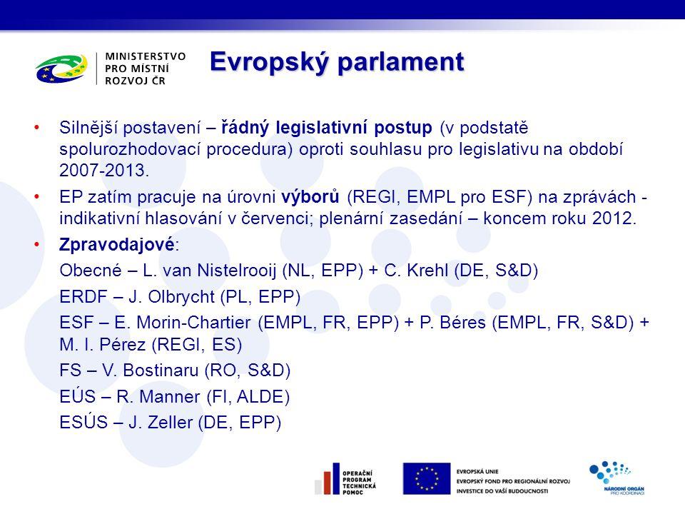 Východiska přípravy v ČR Nařízení EU Strategie EU 2020.