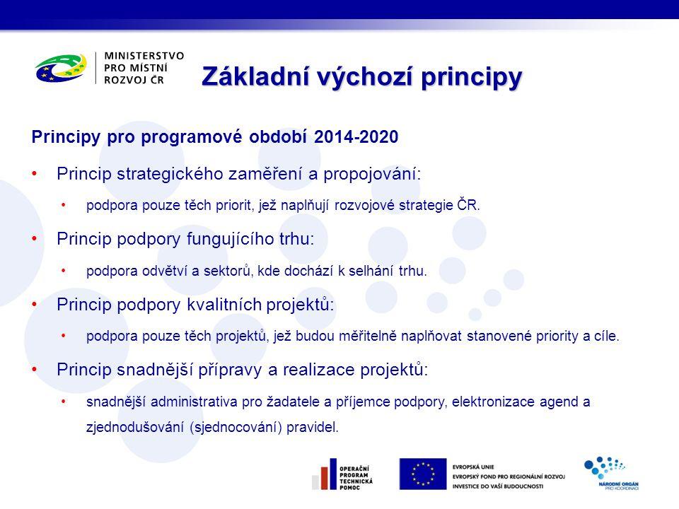 Principy pro programové období 2014-2020 Princip strategického zaměření a propojování: podpora pouze těch priorit, jež naplňují rozvojové strategie ČR.