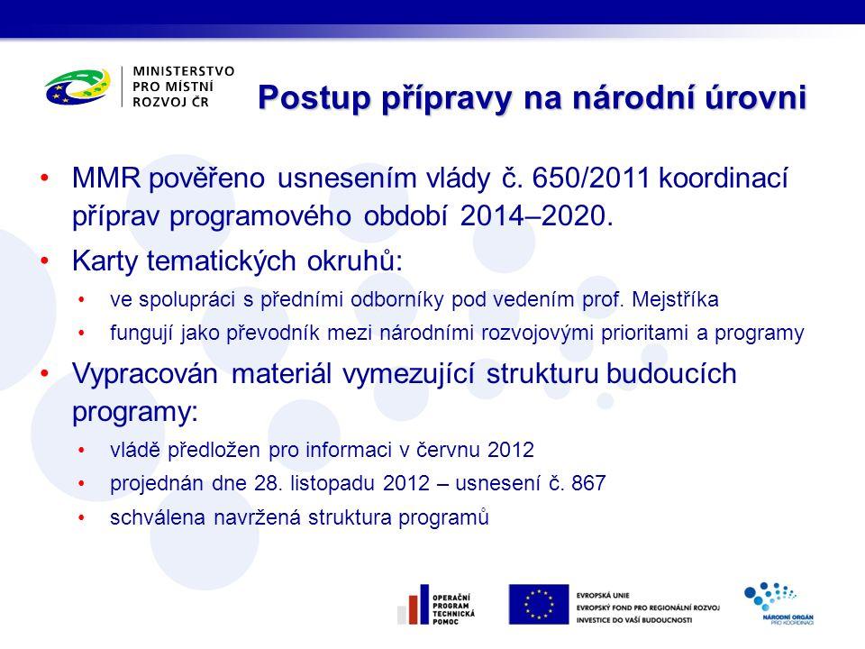 MMR pověřeno usnesením vlády č. 650/2011 koordinací příprav programového období 2014–2020.